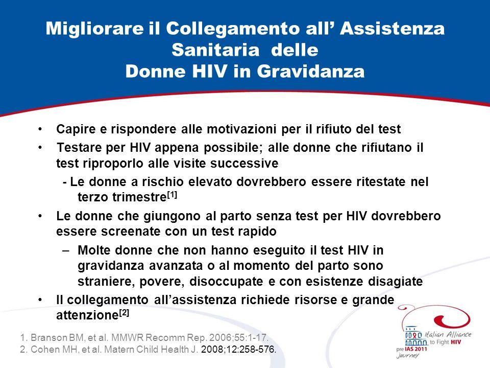 Migliorare il Collegamento all Assistenza Sanitaria delle Donne HIV in Gravidanza Capire e rispondere alle motivazioni per il rifiuto del test Testare