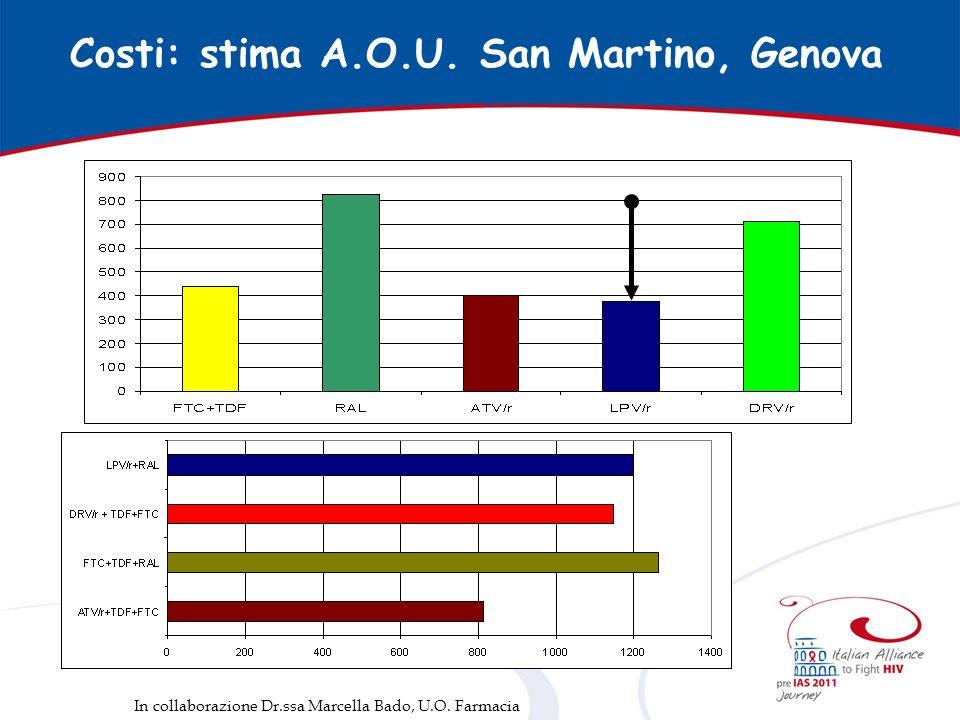 Costi: stima A.O.U. San Martino, Genova In collaborazione Dr.ssa Marcella Bado, U.O. Farmacia