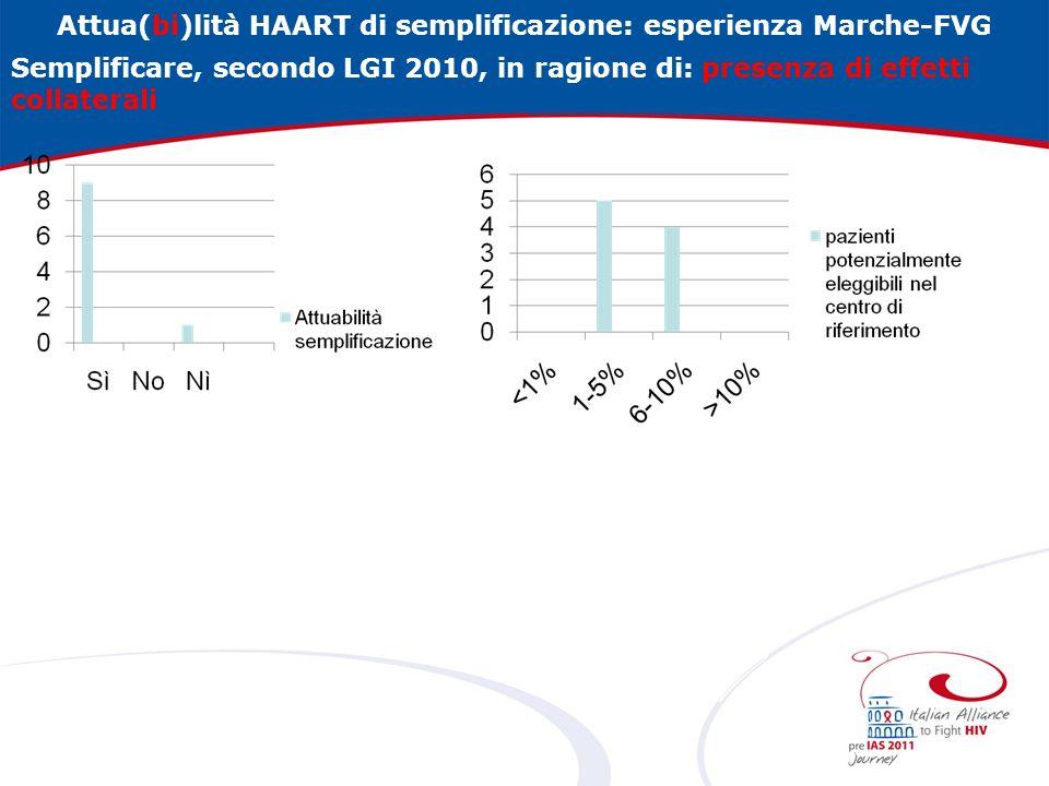 Attua(bi)lità HAART di semplificazione: esperienza Marche-FVG Semplificare, secondo LGI 2010, in ragione di: presenza di effetti collaterali