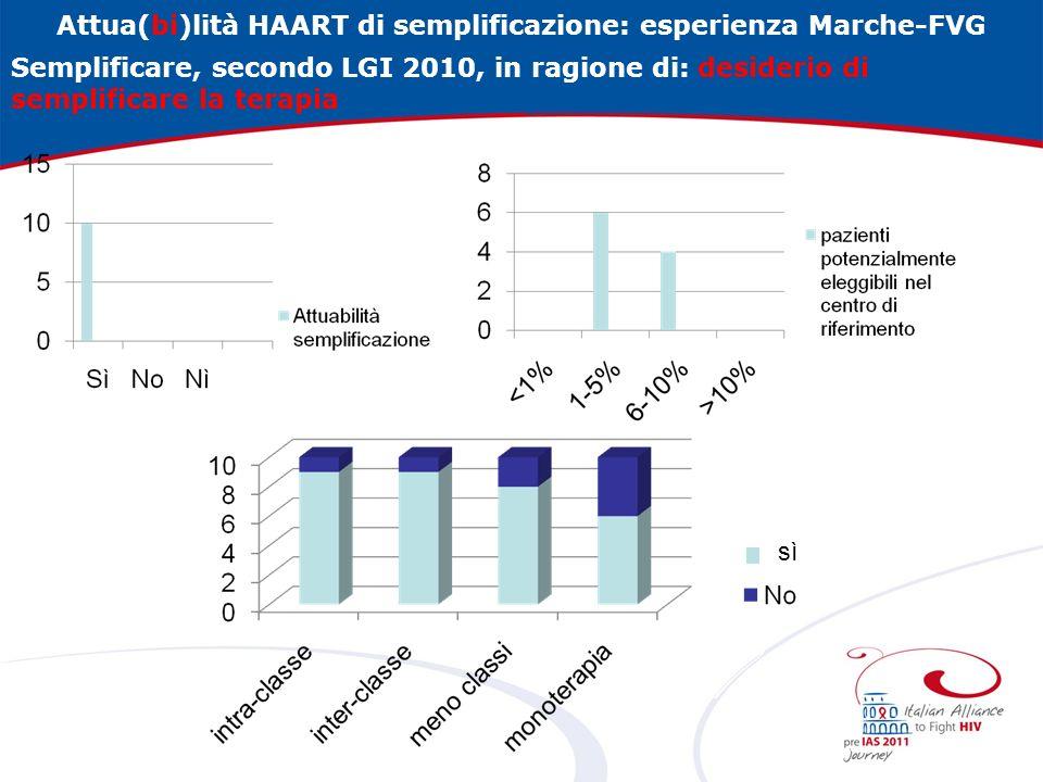 Attua(bi)lità HAART di semplificazione: esperienza Marche-FVG Semplificare, secondo LGI 2010, in ragione di: desiderio di semplificare la terapia sì
