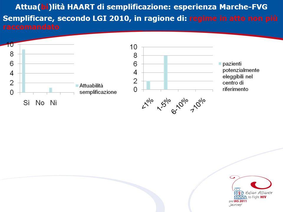 Attua(bi)lità HAART di semplificazione: esperienza Marche-FVG Semplificare, secondo LGI 2010, in ragione di: regime in atto non più raccomandato