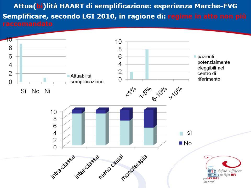 Attua(bi)lità HAART di semplificazione: esperienza Marche-FVG Semplificare, secondo LGI 2010, in ragione di: regime in atto non più raccomandato sì