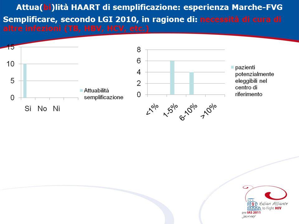 Attua(bi)lità HAART di semplificazione: esperienza Marche-FVG Semplificare, secondo LGI 2010, in ragione di: necessità di cura di altre infezioni (TB, HBV, HCV, etc.)