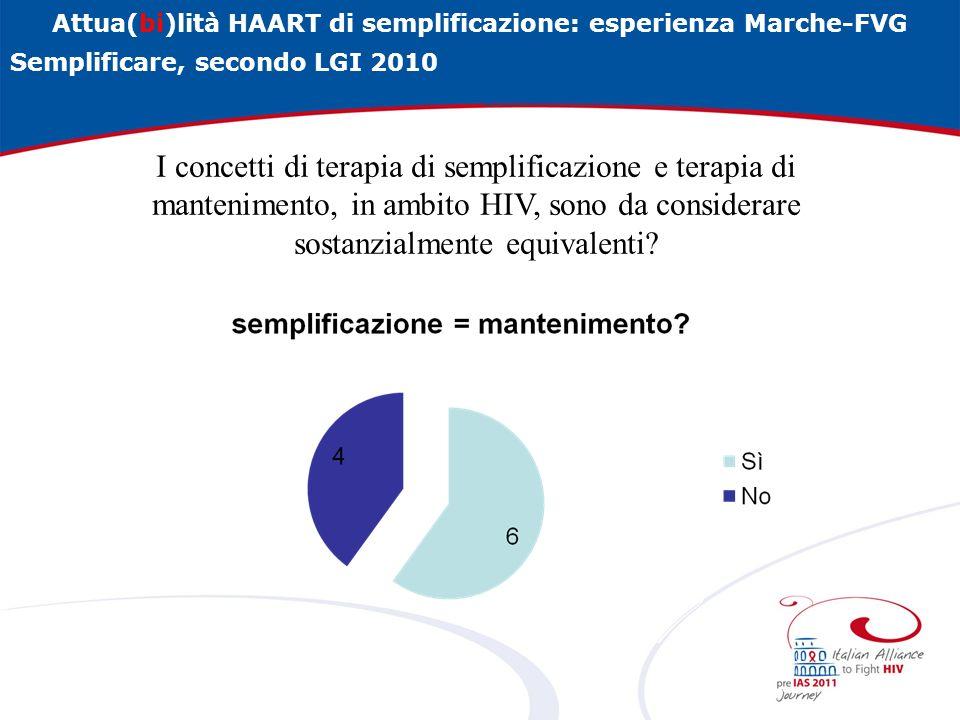 Attua(bi)lità HAART di semplificazione: esperienza Marche-FVG Semplificare, secondo LGI 2010 I concetti di terapia di semplificazione e terapia di mantenimento, in ambito HIV, sono da considerare sostanzialmente equivalenti