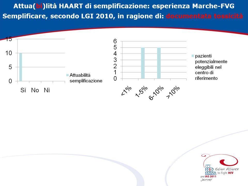 Semplificare, secondo LGI 2010, in ragione di: documentata tossicità Attua(bi)lità HAART di semplificazione: esperienza Marche-FVG sì