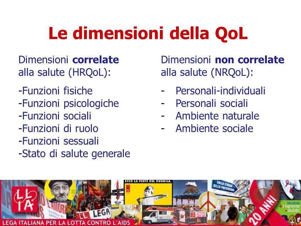 Le dimensioni della QoL Dimensioni correlate alla salute (HRQoL): -Funzioni fisiche -Funzioni psicologiche -Funzioni sociali -Funzioni di ruolo -Funzi