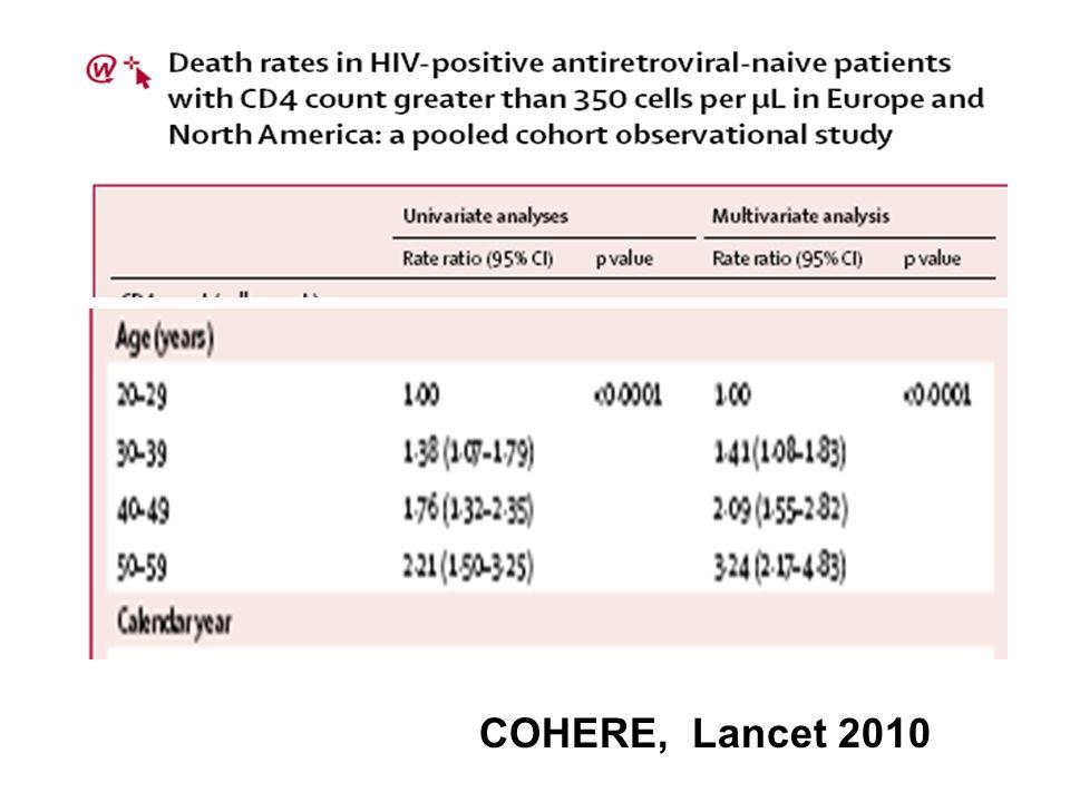 COHERE, Lancet 2010