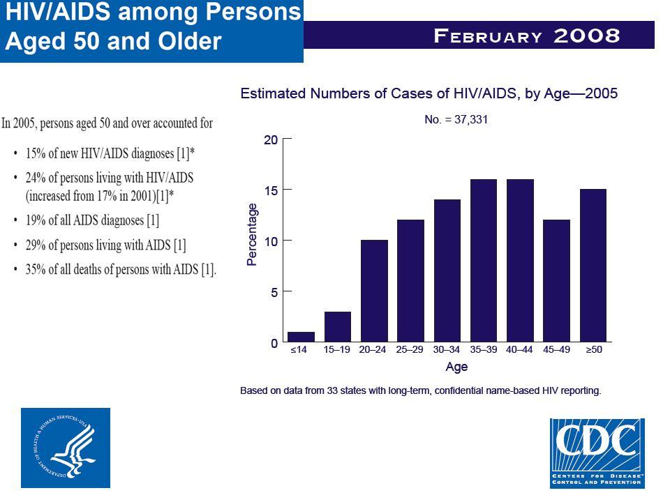 Tumori : Aumentato rischio di sviluppo di patologie neoplastiche legato sia all invecchiamento che alla infezione da HIV per se Disturbi cognitivi: Studi controversi sulla relazione tra disturbi cognitivi associati ad HIV (HAD) e sesso femminile, in particolare in menopausa.