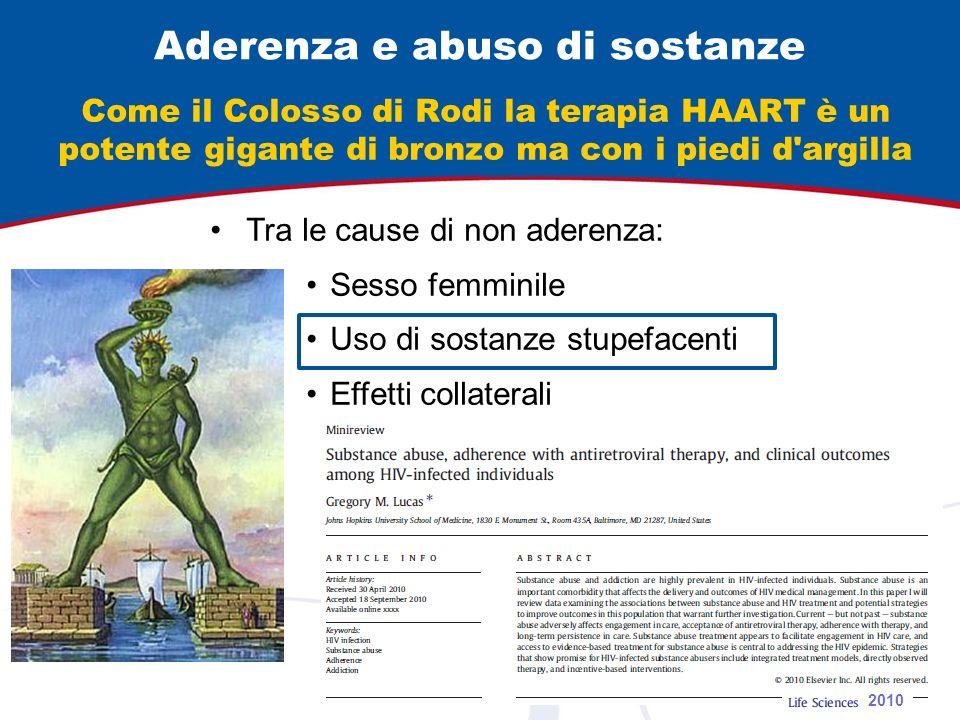 Aderenza e abuso di sostanze Come il Colosso di Rodi la terapia HAART è un potente gigante di bronzo ma con i piedi d'argilla Tra le cause di non ader