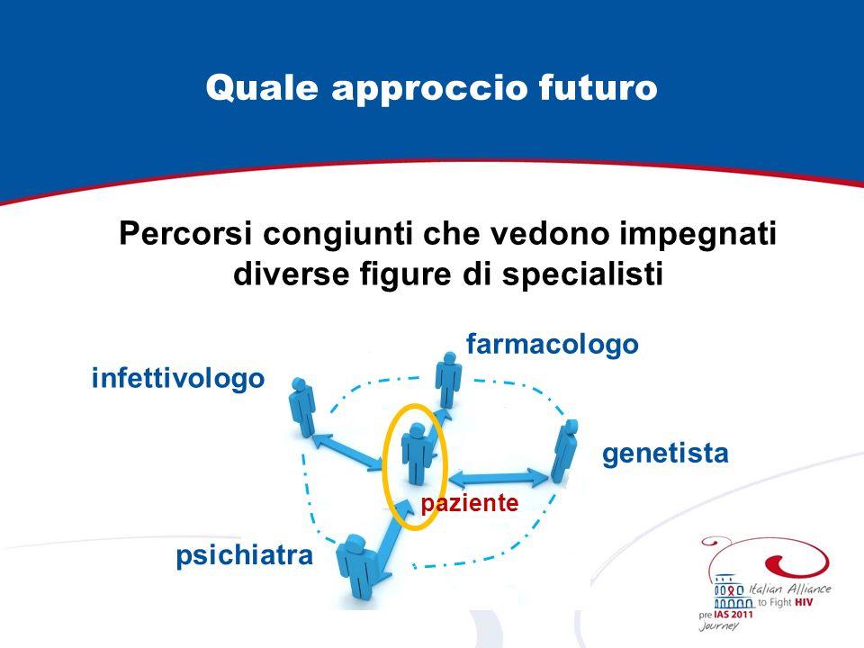 Quale approccio futuro Percorsi congiunti che vedono impegnati diverse figure di specialisti infettivologo psichiatra genetista farmacologo paziente
