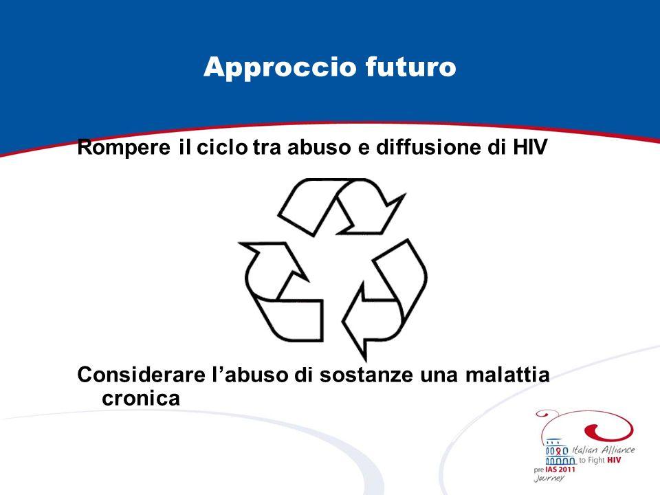 Approccio futuro Rompere il ciclo tra abuso e diffusione di HIV Considerare labuso di sostanze una malattia cronica