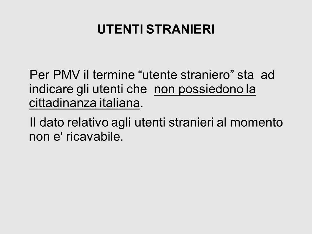 UTENTI STRANIERI Per PMV il termine utente straniero sta ad indicare gli utenti che non possiedono la cittadinanza italiana.