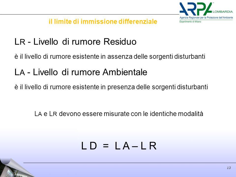 il limite di immissione differenziale 13 L R - Livello di rumore Residuo è il livello di rumore esistente in assenza delle sorgenti disturbanti L A - Livello di rumore Ambientale è il livello di rumore esistente in presenza delle sorgenti disturbanti L A e L R devono essere misurate con le identiche modalità L D = L A – L R