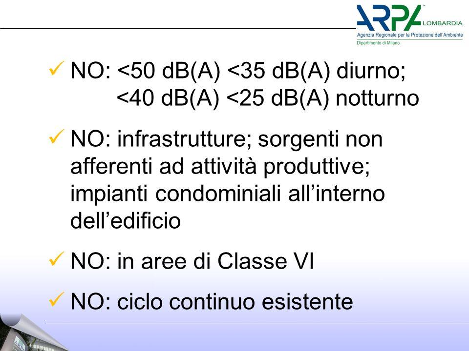 NO: <50 dB(A) <35 dB(A) diurno; <40 dB(A) <25 dB(A) notturno NO: infrastrutture; sorgenti non afferenti ad attività produttive; impianti condominiali allinterno delledificio NO: in aree di Classe VI NO: ciclo continuo esistente