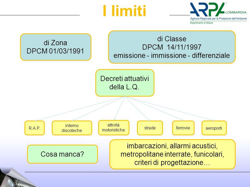 I limiti di Zona DPCM 01/03/1991 di Classe DPCM 14/11/1997 emissione - immissione - differenziale Cosa manca.