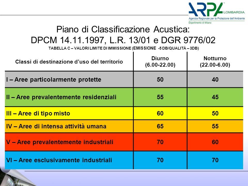Piano di Classificazione Acustica: DPCM 14.11.1997, L.R.