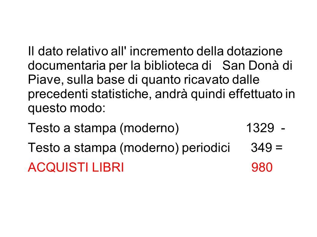 Il dato relativo all incremento della dotazione documentaria per la biblioteca di San Donà di Piave, sulla base di quanto ricavato dalle precedenti statistiche, andrà quindi effettuato in questo modo: Testo a stampa (moderno) 1329 - Testo a stampa (moderno) periodici 349 = ACQUISTI LIBRI 980