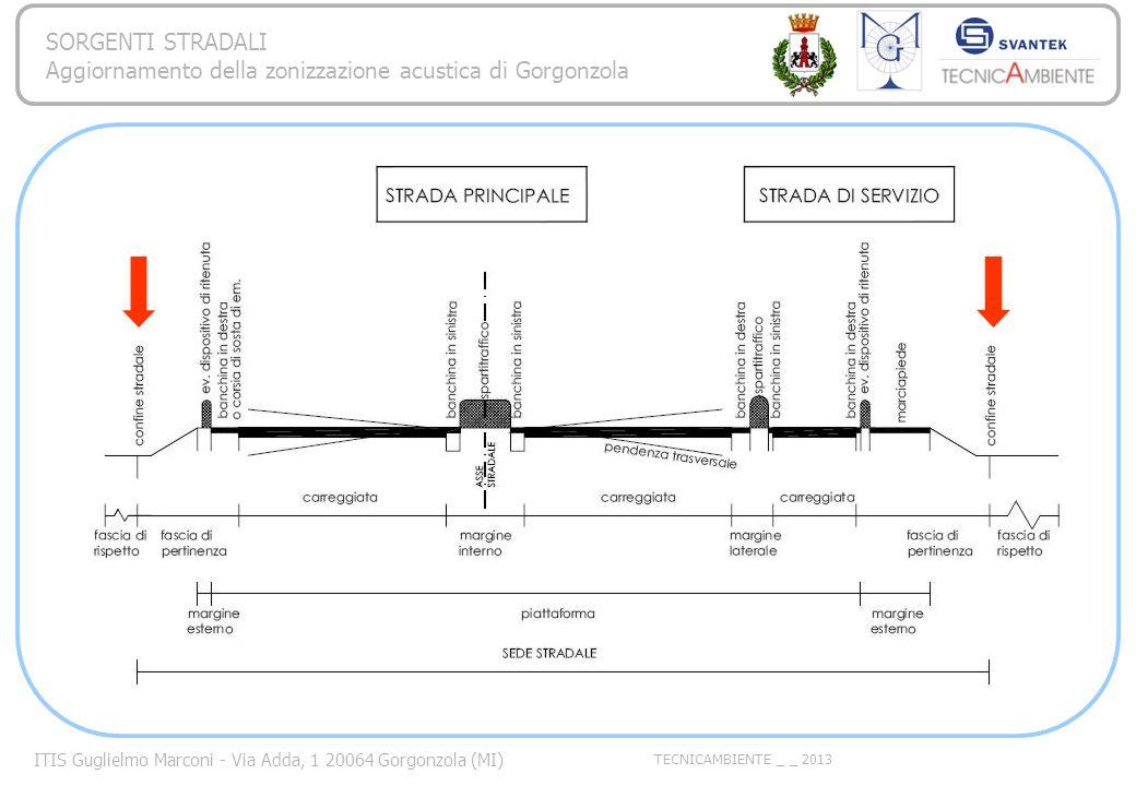 ITIS Guglielmo Marconi - Via Adda, 1 20064 Gorgonzola (MI) TECNICAMBIENTE _ _ 2013 SORGENTI STRADALI Aggiornamento della zonizzazione acustica di Gorgonzola I livelli equivalenti diurni e notturni devono essere confrontati con i limiti di immissione DPR 142/04 Alle infrastrutture stradali NON si applicano i fattori di correzione (KI, KT, KB)
