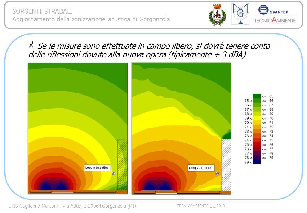 ITIS Guglielmo Marconi - Via Adda, 1 20064 Gorgonzola (MI) TECNICAMBIENTE _ _ 2013 SORGENTI STRADALI Aggiornamento della zonizzazione acustica di Gorgonzola Fascia di pertinenza acustica: striscia di terreno misurata in proiezione orizzontale, per ciascun lato dell infrastruttura, a partire dal confine stradale, per la quale il DPR 142/04 stabilisce i limiti di immissione del rumore Lestensione delle fasce di pertinenza ed i rispettivi limiti di immissione stradale sono definiti in funzione delle CARATTERISTICHE TECNICO-FUNZIONALI delle strade (caratteristiche geometriche e funzionali)