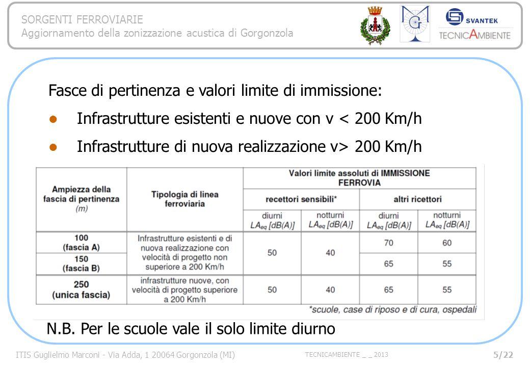 SORGENTI FERROVIARIE Aggiornamento della zonizzazione acustica di Gorgonzola ITIS Guglielmo Marconi - Via Adda, 1 20064 Gorgonzola (MI) TECNICAMBIENTE