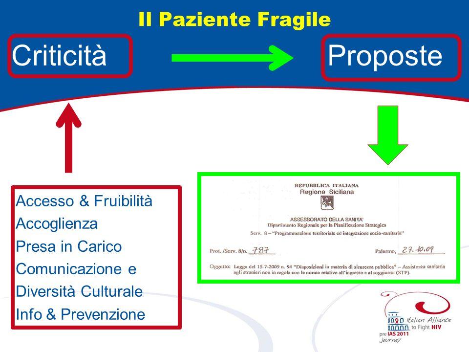 Il Paziente Fragile Criticità Proposte Accesso & Fruibilità Accoglienza Presa in Carico Comunicazione e Diversità Culturale Info & Prevenzione