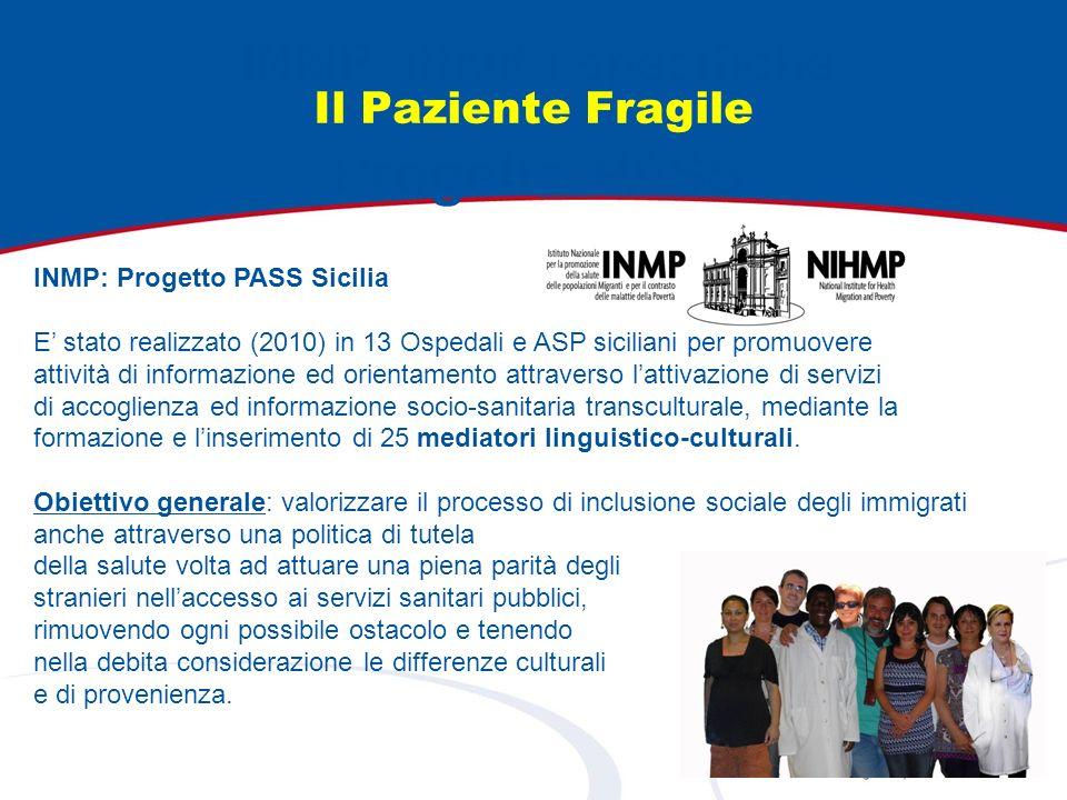 Il Paziente Fragile INMP attività specifiche Progetto PASS INMP: Progetto PASS Sicilia E stato realizzato (2010) in 13 Ospedali e ASP siciliani per pr