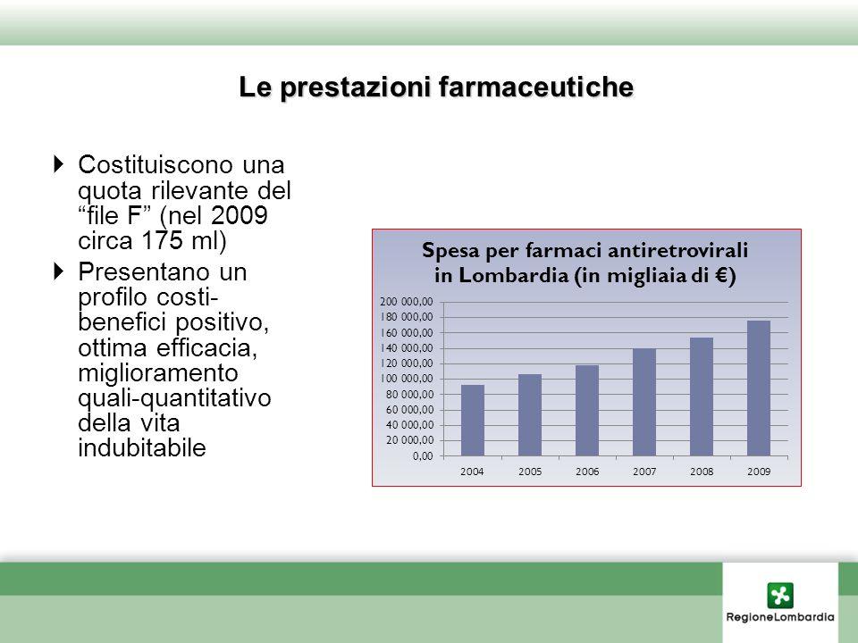 Le prestazioni farmaceutiche Costituiscono una quota rilevante del file F (nel 2009 circa 175 ml) Presentano un profilo costi- benefici positivo, ottima efficacia, miglioramento quali-quantitativo della vita indubitabile