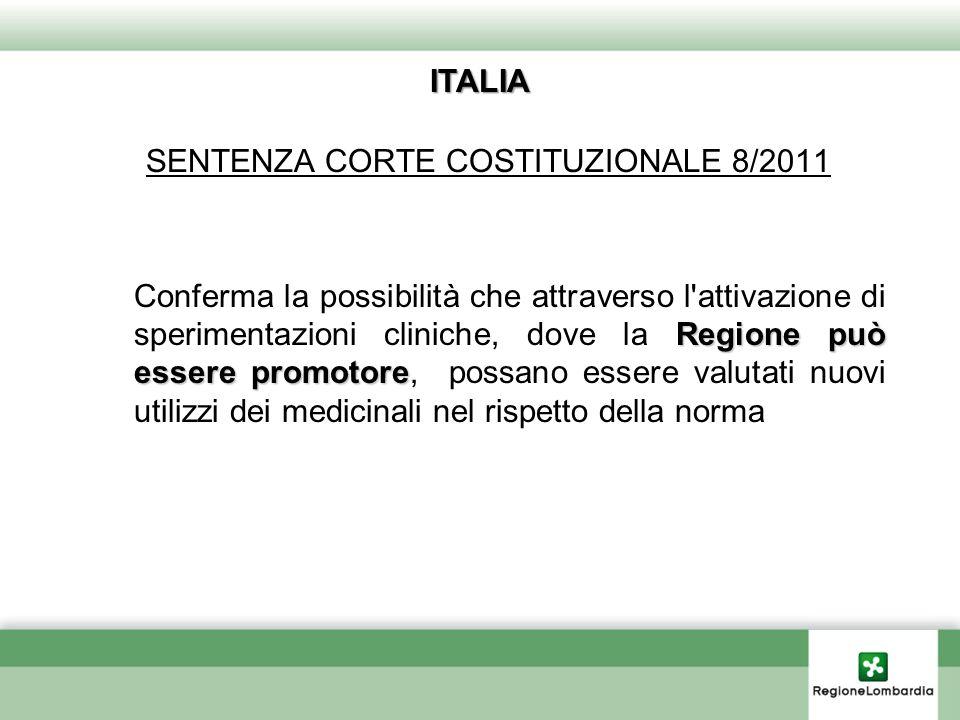 ITALIA SENTENZA CORTE COSTITUZIONALE 8/2011 Regione può essere promotore Conferma la possibilità che attraverso l attivazione di sperimentazioni cliniche, dove la Regione può essere promotore, possano essere valutati nuovi utilizzi dei medicinali nel rispetto della norma