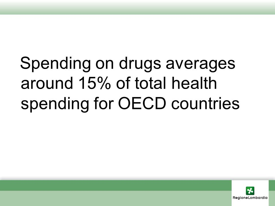 Spending on drugs averages around 15% of total health spending for OECD countries