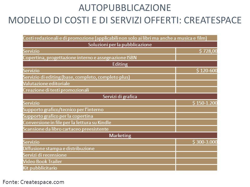 AUTOPUBBLICAZIONE MODELLO DI COSTI E DI SERVIZI OFFERTI: CREATESPACE Costi redazionali e di promozione (applicabili non solo ai libri ma anche a music