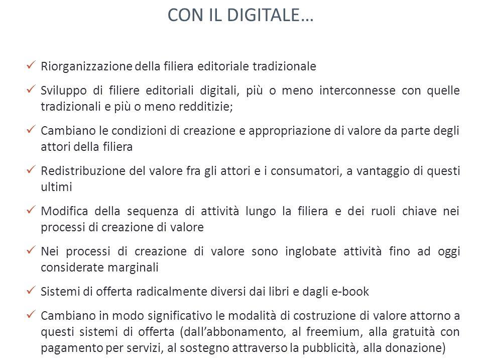Riorganizzazione della filiera editoriale tradizionale Sviluppo di filiere editoriali digitali, più o meno interconnesse con quelle tradizionali e più