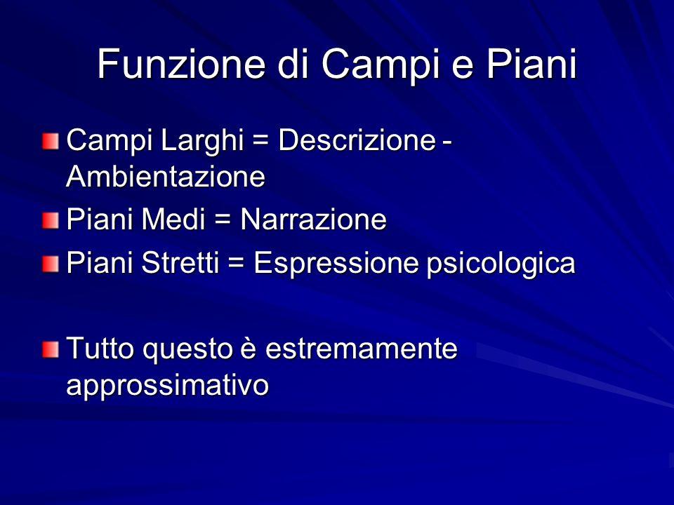 Funzione di Campi e Piani Campi Larghi = Descrizione - Ambientazione Piani Medi = Narrazione Piani Stretti = Espressione psicologica Tutto questo è es