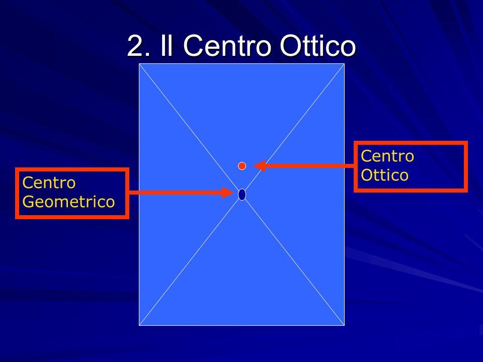 2. Il Centro Ottico Centro Geometrico Centro Ottico