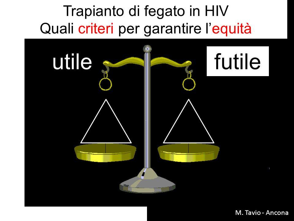 utilefutile Trapianto di fegato in HIV Quali criteri per garantire lequità M. Tavio - Ancona