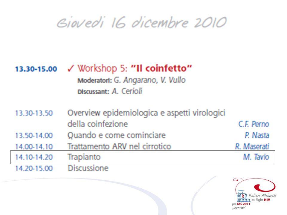 M.Tavio (Ancona) Roma 16 Dicembre 2010 HAART graftVIR Indicazioni alla semplificazione - Documentata tossicità.
