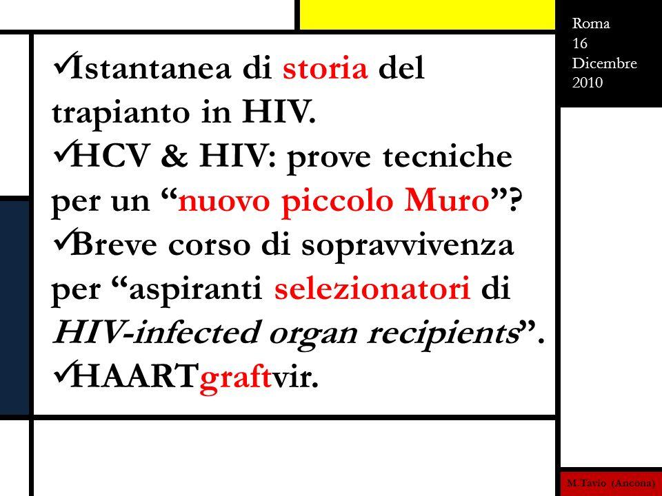 Istantanea di storia del trapianto in HIV.HCV & HIV: prove tecniche per un nuovo piccolo Muro.