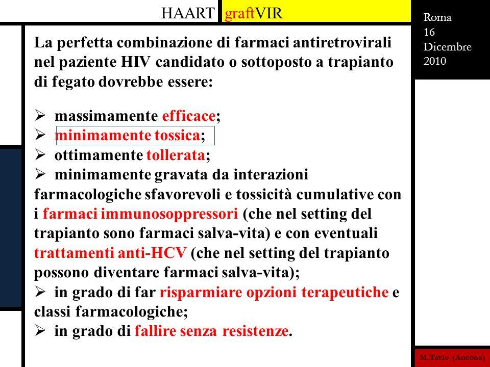 M.Tavio (Ancona) Roma 16 Dicembre 2010 HAART graftVIR La perfetta combinazione di farmaci antiretrovirali nel paziente HIV candidato o sottoposto a tr