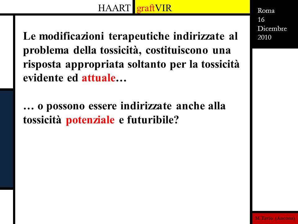 M.Tavio (Ancona) Roma 16 Dicembre 2010 HAART graftVIR Le modificazioni terapeutiche indirizzate al problema della tossicità, costituiscono una rispost