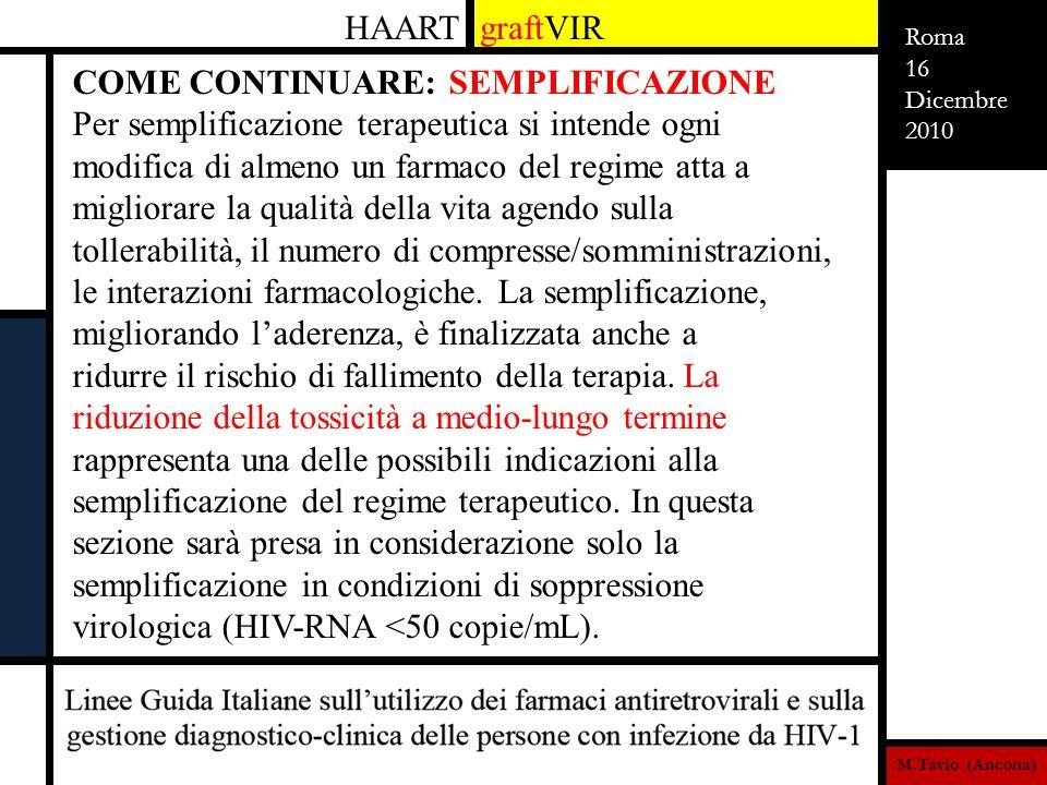 M.Tavio (Ancona) Roma 16 Dicembre 2010 HAART graftVIR COME CONTINUARE: SEMPLIFICAZIONE Per semplificazione terapeutica si intende ogni modifica di alm