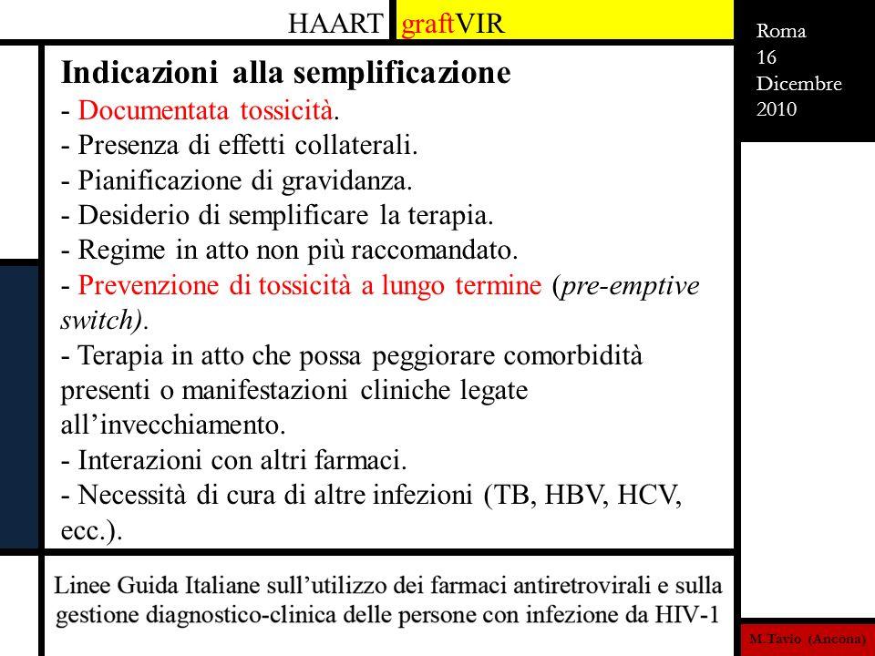 M.Tavio (Ancona) Roma 16 Dicembre 2010 HAART graftVIR Indicazioni alla semplificazione - Documentata tossicità. - Presenza di effetti collaterali. - P