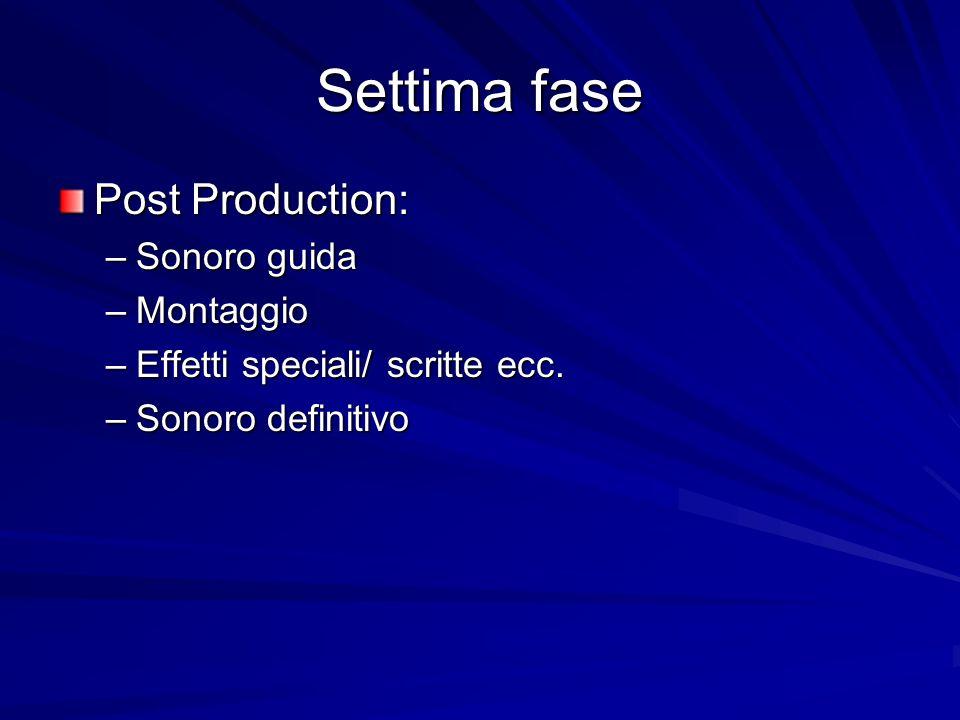 Settima fase Post Production: –Sonoro guida –Montaggio –Effetti speciali/ scritte ecc.