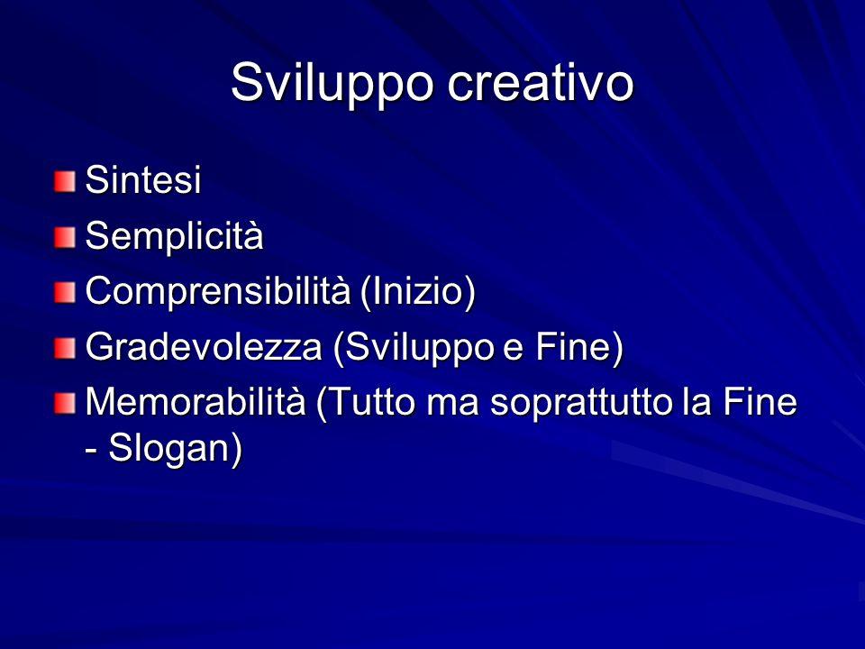 Sviluppo creativo SintesiSemplicità Comprensibilità (Inizio) Gradevolezza (Sviluppo e Fine) Memorabilità (Tutto ma soprattutto la Fine - Slogan)