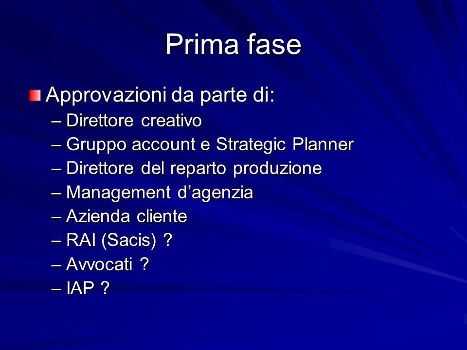 Prima fase Approvazioni da parte di: –Direttore creativo –Gruppo account e Strategic Planner –Direttore del reparto produzione –Management dagenzia –Azienda cliente –RAI (Sacis) .
