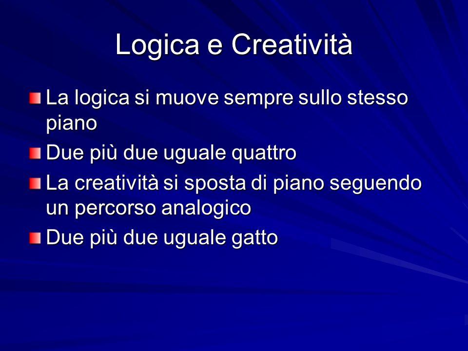 Logica e Creatività La logica si muove sempre sullo stesso piano Due più due uguale quattro La creatività si sposta di piano seguendo un percorso analogico Due più due uguale gatto