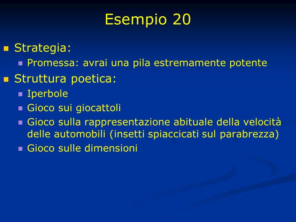 Esempio 20 Strategia: Promessa: avrai una pila estremamente potente Struttura poetica: Iperbole Gioco sui giocattoli Gioco sulla rappresentazione abituale della velocità delle automobili (insetti spiaccicati sul parabrezza) Gioco sulle dimensioni