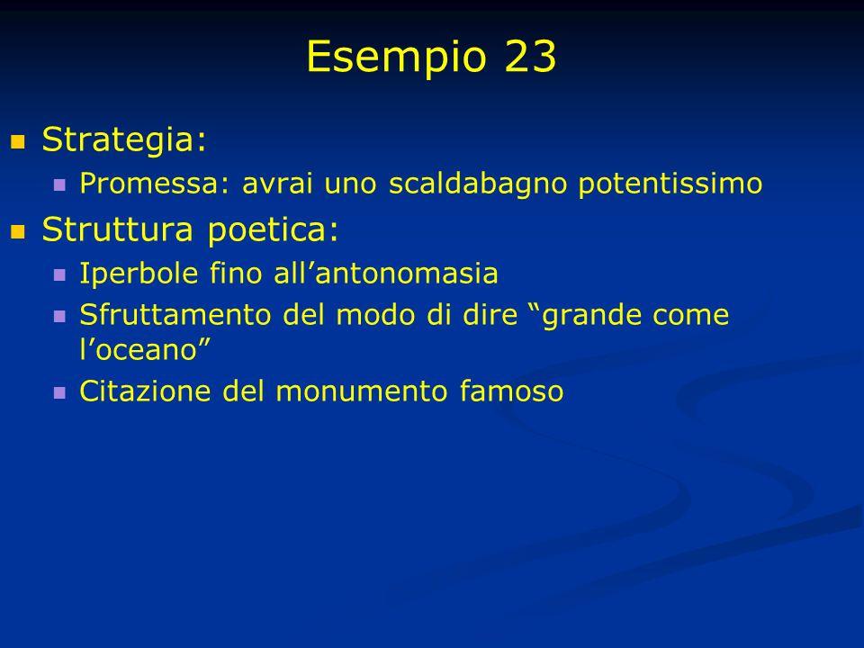 Esempio 23 Strategia: Promessa: avrai uno scaldabagno potentissimo Struttura poetica: Iperbole fino allantonomasia Sfruttamento del modo di dire grande come loceano Citazione del monumento famoso