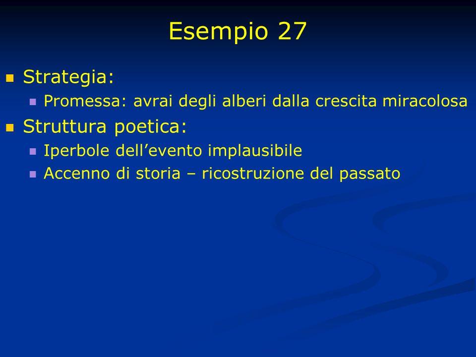 Esempio 27 Strategia: Promessa: avrai degli alberi dalla crescita miracolosa Struttura poetica: Iperbole dellevento implausibile Accenno di storia – ricostruzione del passato