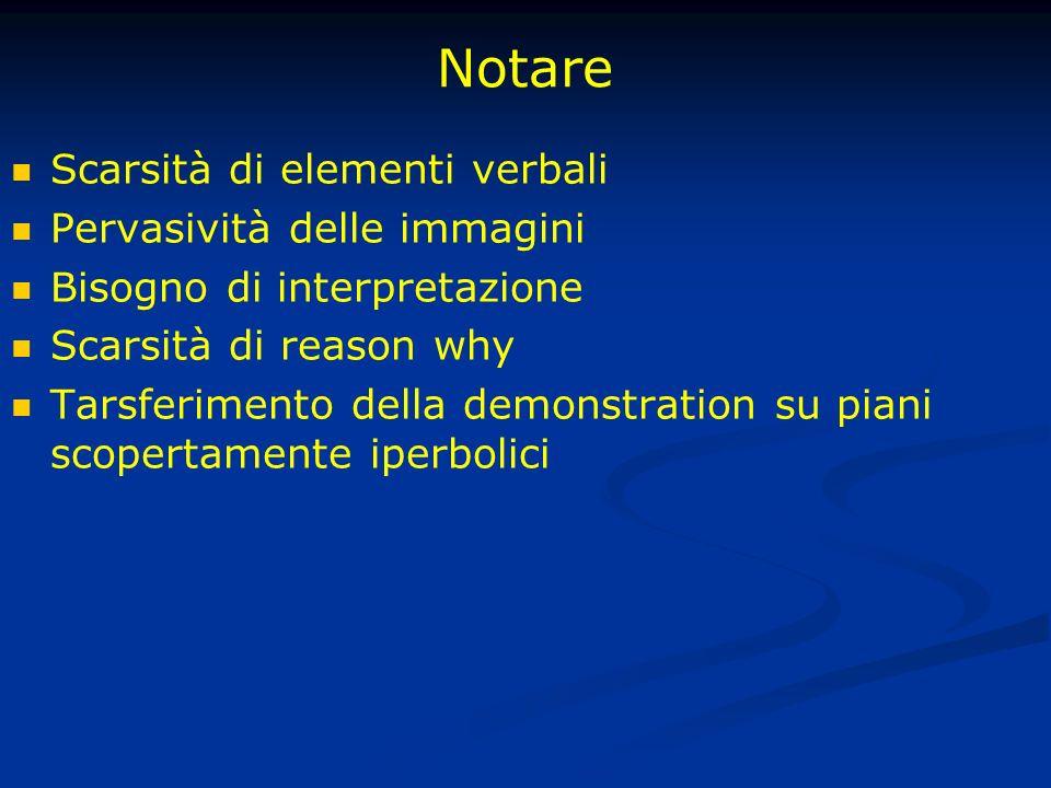 Notare Scarsità di elementi verbali Pervasività delle immagini Bisogno di interpretazione Scarsità di reason why Tarsferimento della demonstration su piani scopertamente iperbolici