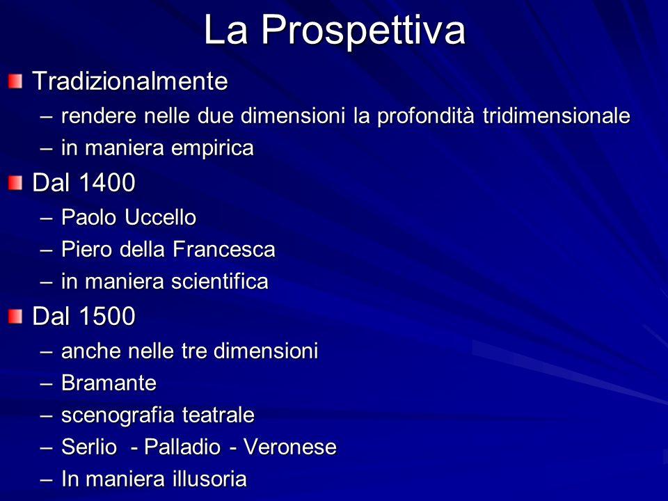 La Prospettiva Tradizionalmente –rendere nelle due dimensioni la profondità tridimensionale –in maniera empirica Dal 1400 –Paolo Uccello –Piero della