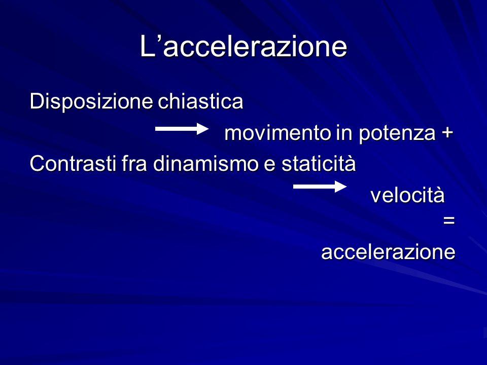 Laccelerazione Disposizione chiastica movimento in potenza + Contrasti fra dinamismo e staticità velocità = accelerazione accelerazione